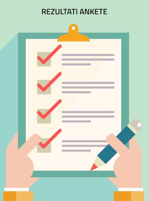 Anketa o kvaliteti pružanih usluga